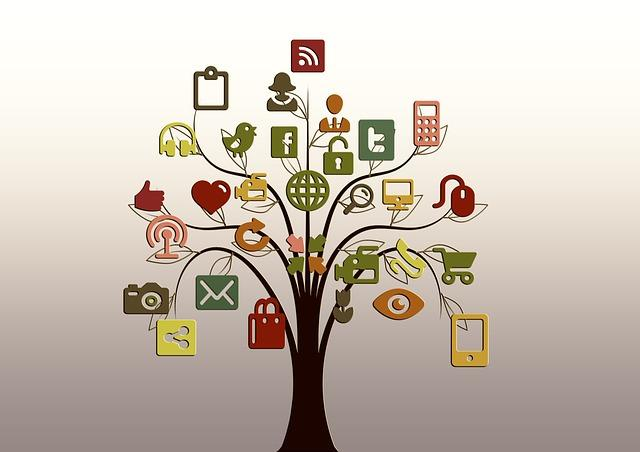 Social Media Icons nutzen